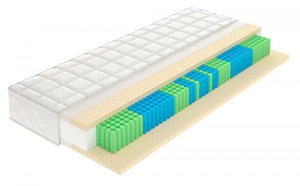 ModernLine Latex Federkernmatratze